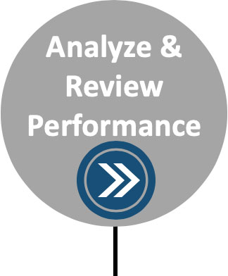Step Three - Analyze and Review Performance