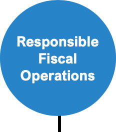 Responsible Fiscal Operations