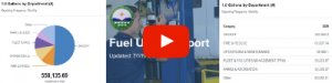 Fuel Report Picture video