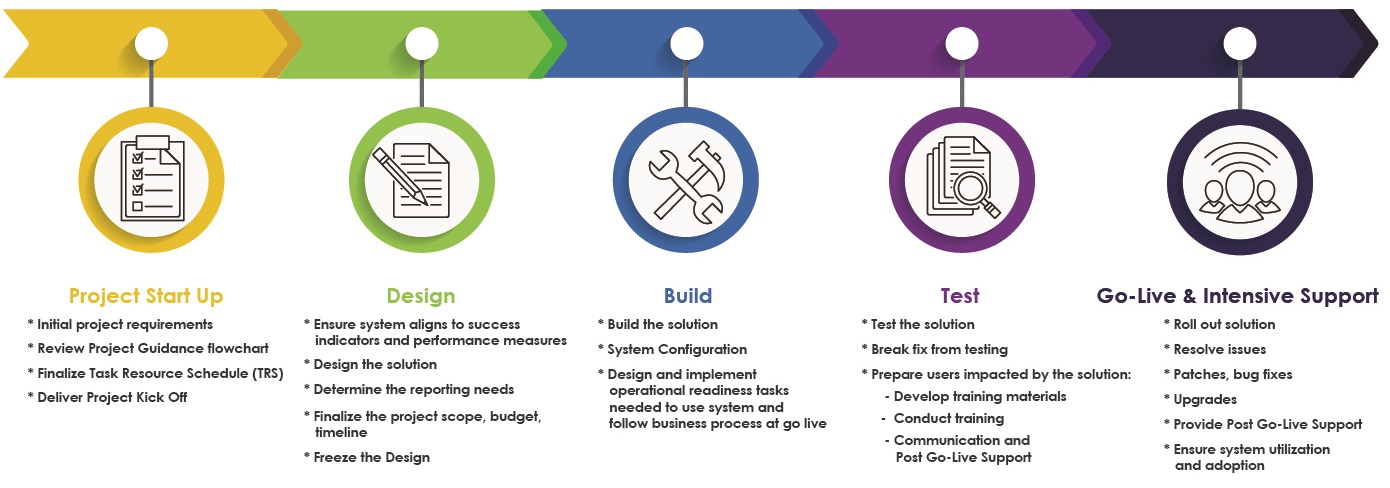 project toolbox infographic