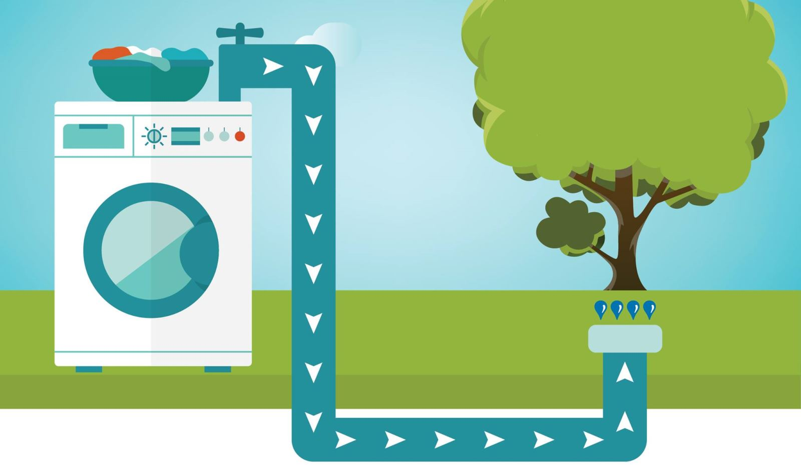 FREE LAUNDRY-TO-LANDSCAPE GRAY WATER KIT